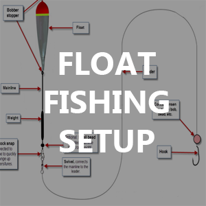 Texas Rig Fishing Diagram likewise Karcher Wv50 Window Vac Spare Blades 170mm Head 241 P in addition Details also Thermo King Wiring Diagrams Cb20 additionally I Am A Pencil. on planer board rigging diagram