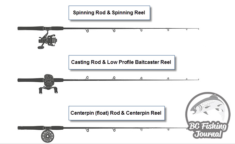 Tackle Guide Best Spinning Rod For 2020 Bc Fishing Journal