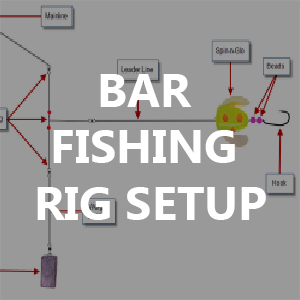 Fishing with a Bar Rig Setup