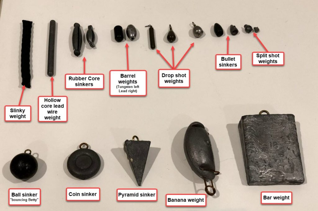 Types of Fishing weights